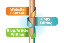 Article content creator