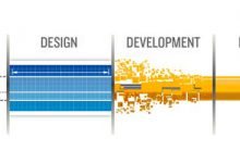 Advance Web Development