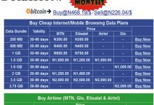 Own your website for producing recharge cards, data bundle and bulk sms